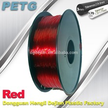 The Best China 1.75mm petg filaments filament