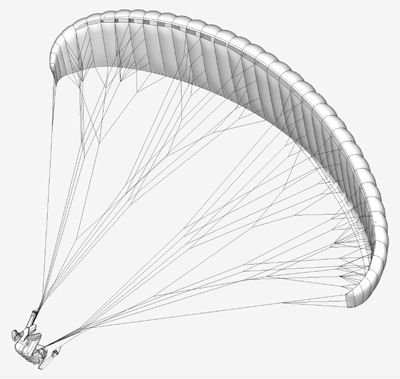 OEM processing paragliders with given materials nylon gliders powered paragliders