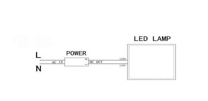 Hot sell in Japan !!! 8w round led panel light