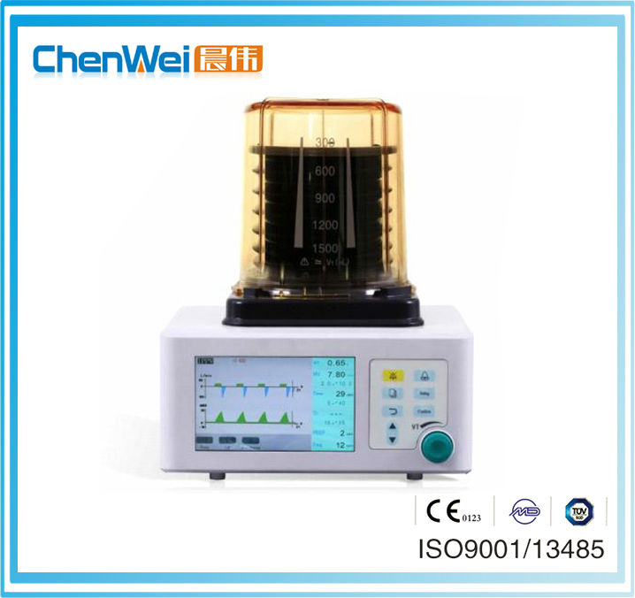 Medical device CE/ISO approved chenwei cheap price clinical operation room for human and pets anesthetic ventilator CWH-1010