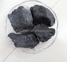 Metallurgy Coke/Metallurgical Coke for ferroalloy production 5-30mm,10-30mm
