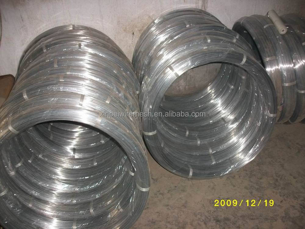 quality products Galvanized Iron Wire for binding wire with best price(factory)