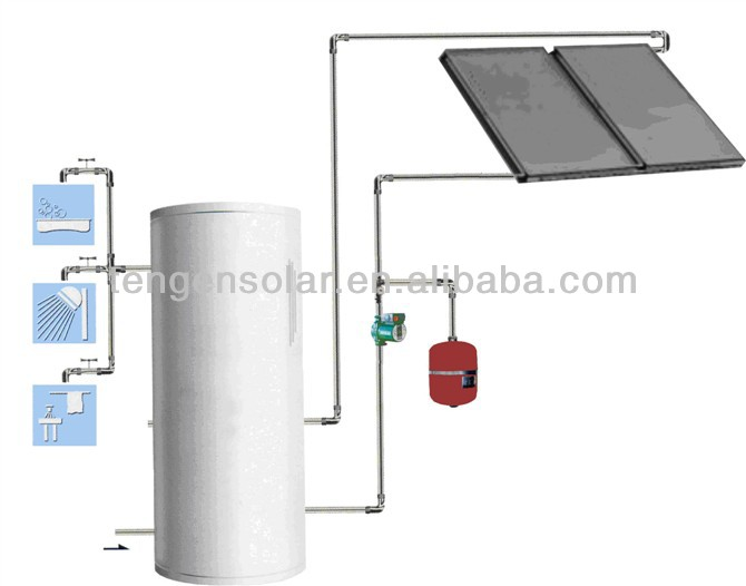 Guangzhou balcony split solar double flat plate panel water heater collector 300L