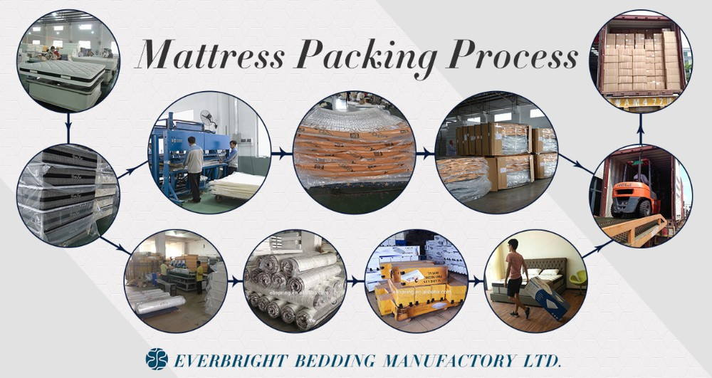 Gabion mattress price for waterproof palm fiber mattress pad - Jozy Mattress   Jozy.net
