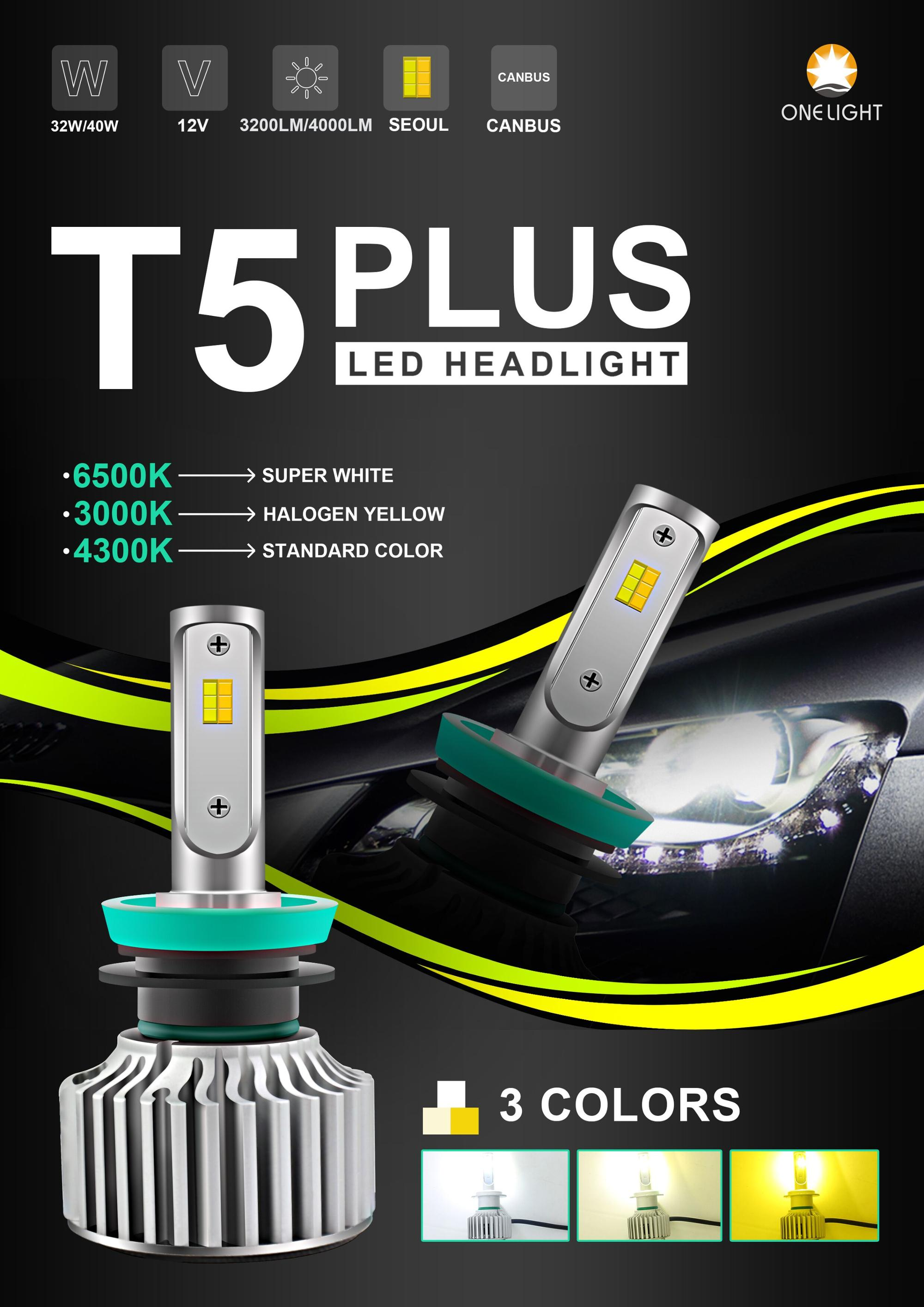Hight quality F2 LED Headlight 9005 36W temperature control