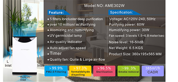 Air Magic AME302W home purification system air filtration household air purifier