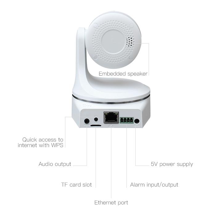 Горячее надувательство Умный Дом HD 720 P Автоматическое слежение 360 градусов Пан Tilt P2p PTZ мини Беспроводной WIFI IP Камера, беспроводная ip-камера