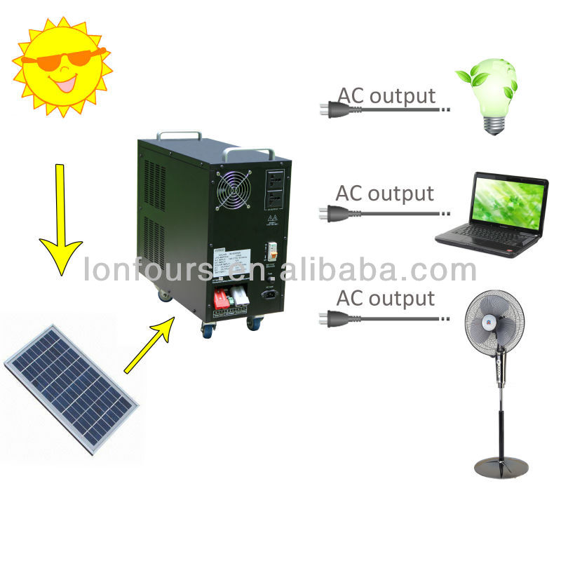 300W solar electronic projects for home