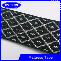 Customer mattress binding tape,fabric binding tape