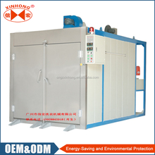 New Arrivals Gas / Diesel Powder Coating Paint Cure Oven with CE