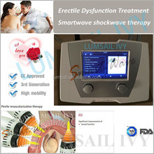 Effective ED Wave Treatment Male Enhancement treatment audio frequency shockwave therapy machine