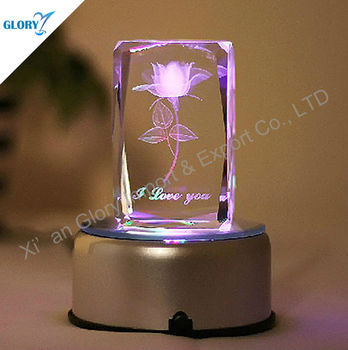 Beautiful Movements Crystal Sankyo Music Boxes