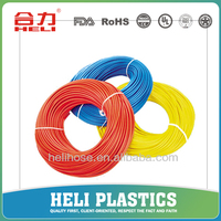 Cable and wire insulation acrylic plastic raw material
