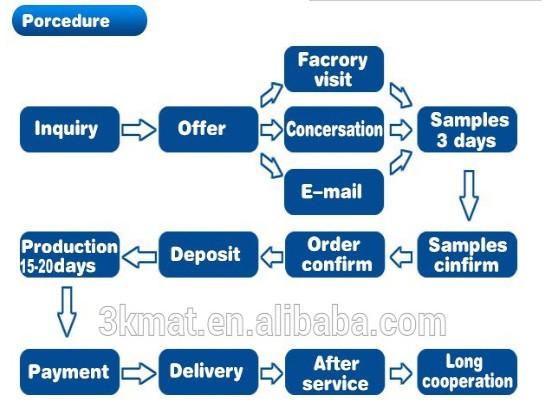 60 90CM  Different Languages Pvc Door Mat Welcome Door Mat. 60 90CM  Different Languages Pvc Door Mat Welcome Door Mat  View