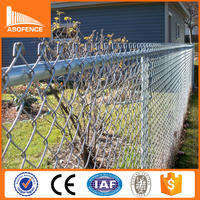 California Galvanized Chain Link Fence, Chainwire fencing, chain link fence