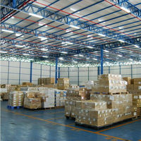 buyer's professional warehouse management