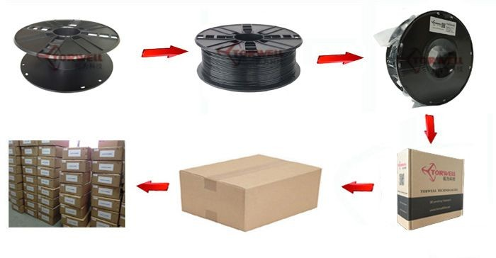Wood filament for 3D printer, 1.75mm / 3mm wood filament, ROHS approval