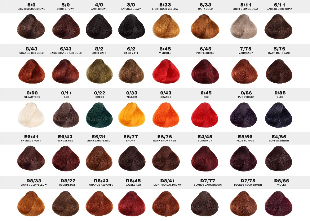 What Causes Blonde Hair To Turn Pinkorange Blog Simplyhair Of Yellow Hair Color Chart Dagpress Com