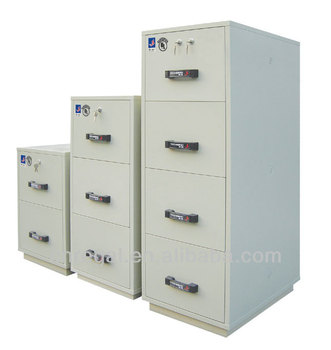 Fire-resistant filing cabinet,1 hour fireproof metal cabinet FRD680 series