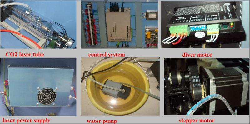 plantilla láser máquina de corte de acrílico/laser manía del ...