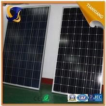 2015 hot sale factory price cheap pv solar panel 250w