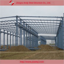 Galvanized steel roofing