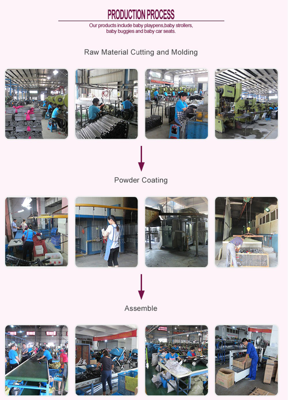 stroller factory process