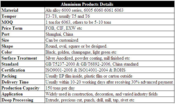 Custom aluminum cnc machining parts profile with ISO certificate