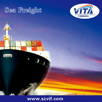 air/sea freight forwarder from china to croatia