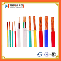 electric aluminum conductor cable wire pvc power cable