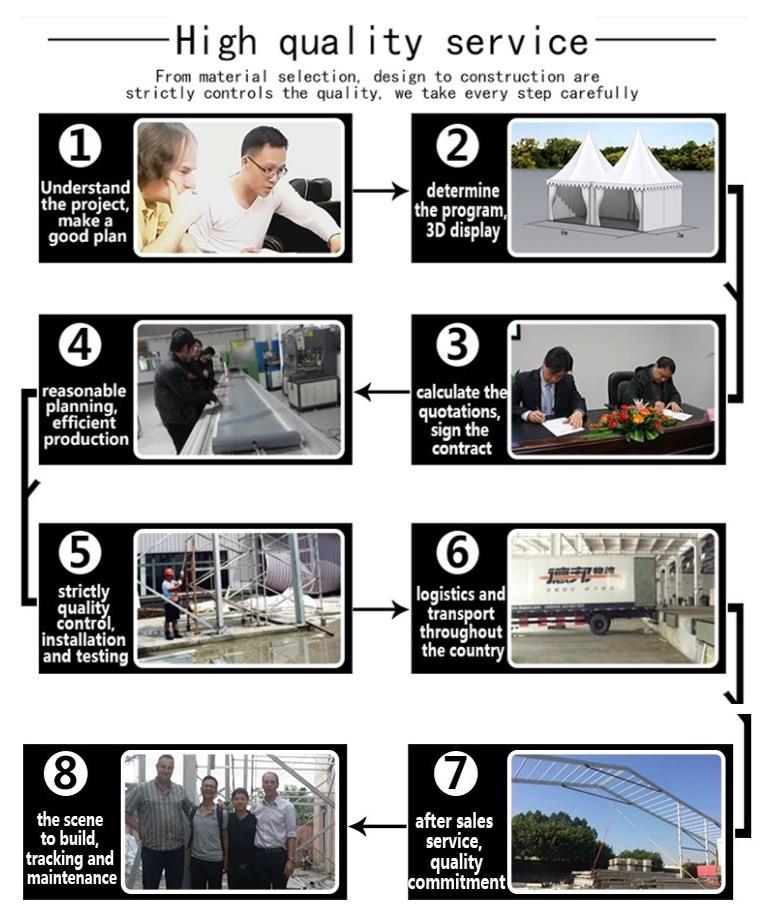Tienda de Campaña permanente Estructuras De Fibra de Vidrio ...