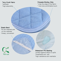 China Supplier Textiles Crib Size Quilted Cotton Terry Towelling Waterproof Mattress Pads Laminated TPU Membrane