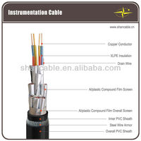 computer&instrument cable