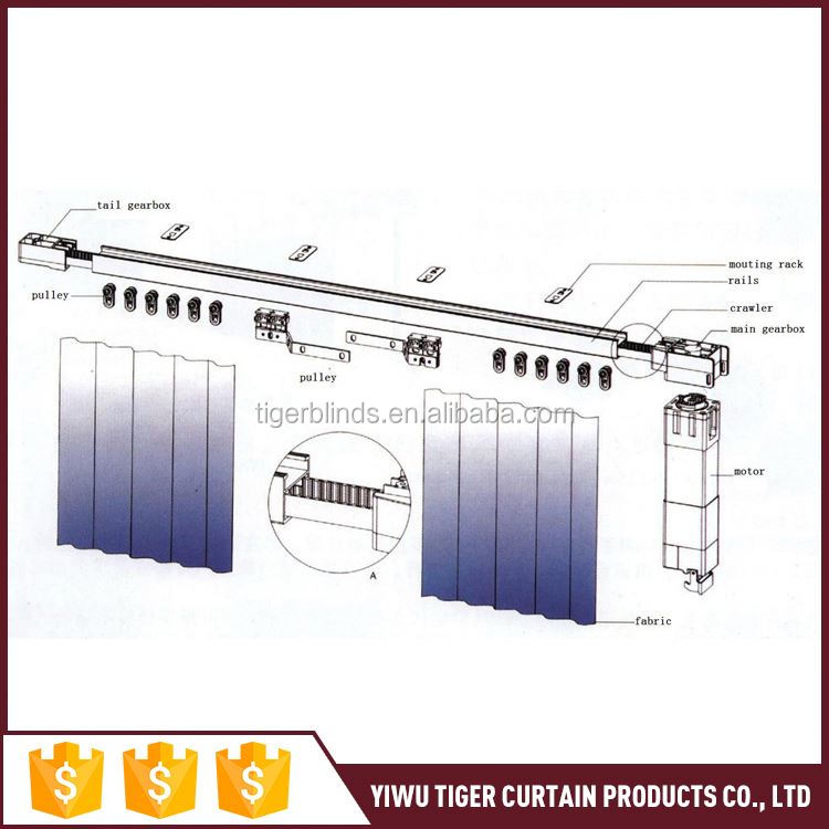 Newest selling attractive style electric opening-closing curtains energy saving directly sale