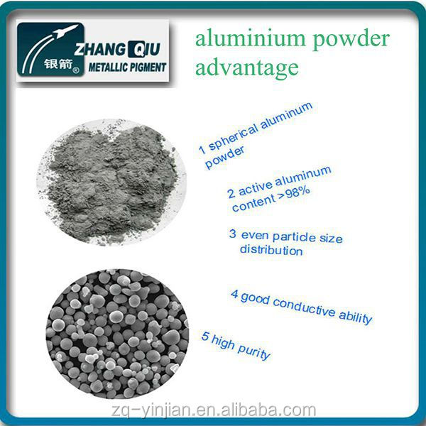 high purity spherical aluminum powder 99