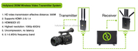 wireless video transmitter for Movie camera Remote sensing 1080p