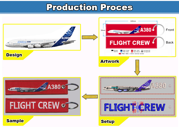 E-K-production process.jpg
