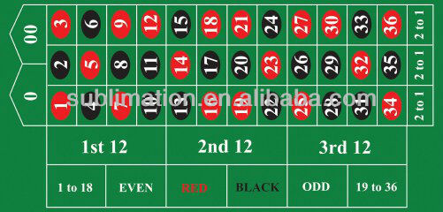Supply Casino tablecloth craps table layout