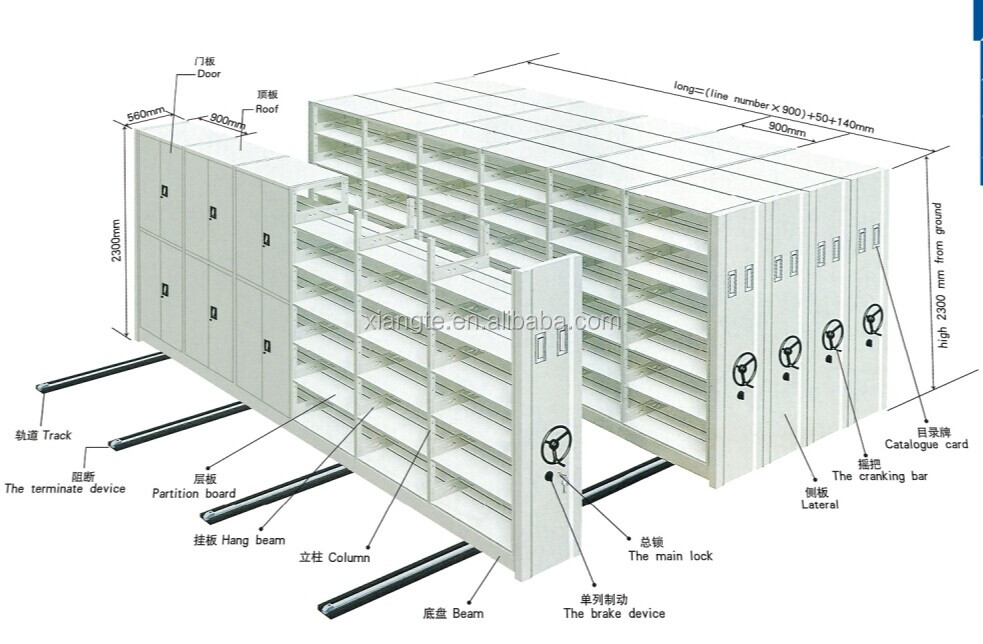 Manual Mobile Shelf/Mobile Filing Cabinet /Compact Shelving System