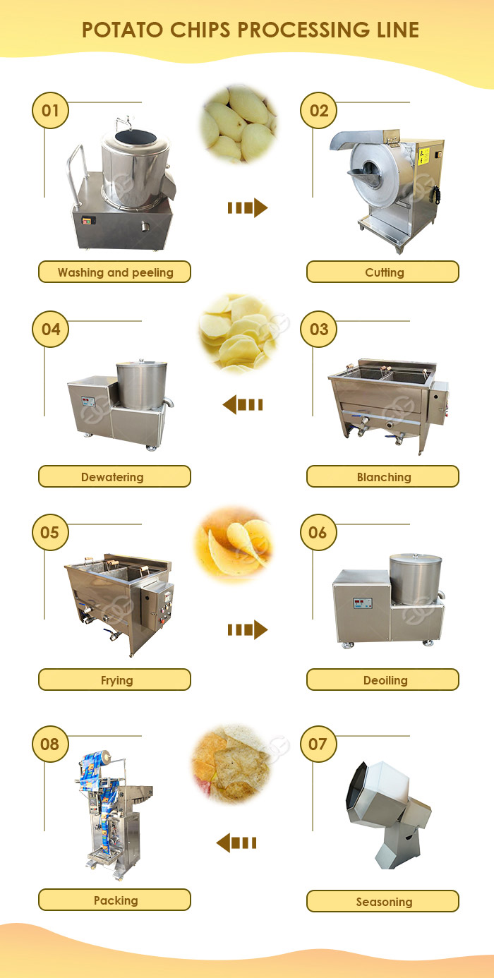 Small Scale Semi Automatic Fryer Home Use Sweet Frozen French Fries Production Line Finger Potato Chips Making Machine