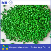 caco3 filler abs based green plastic master batch