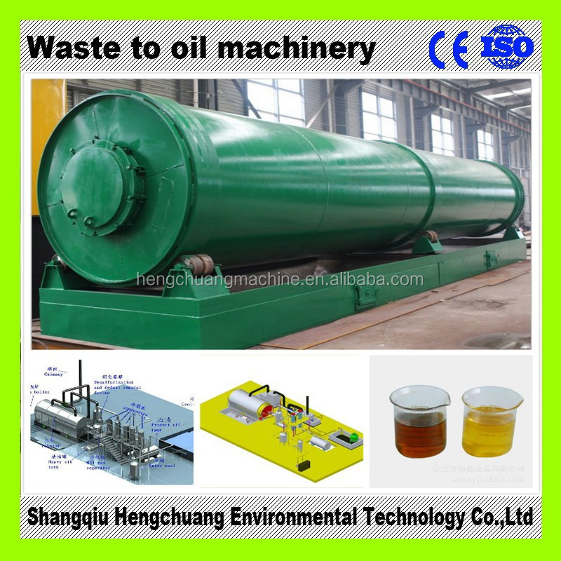 pyrolysis machine for waste tire with 50% high oil output with CE certificate