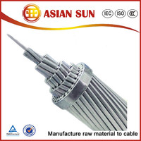 Aerial Transmission Line Aluminum Conductor Steel Reinforced coaxial cable rg59 power cable