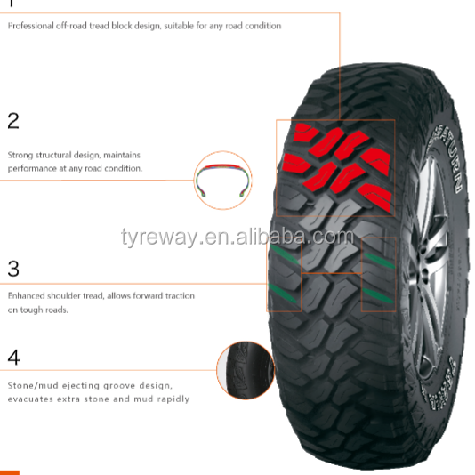 Off road tires with DURATURN brand for 35X12.5R20