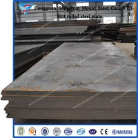 Steel Road Plates For Sale From China Manufacturer