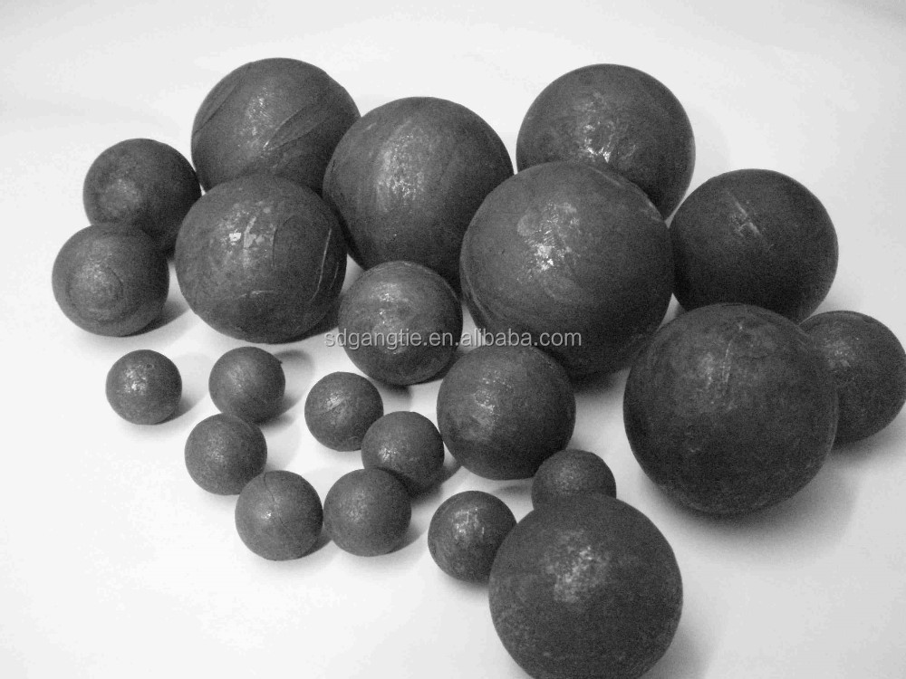grinding forged steel ball