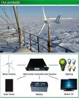wind solar hybrid system for houseboat use