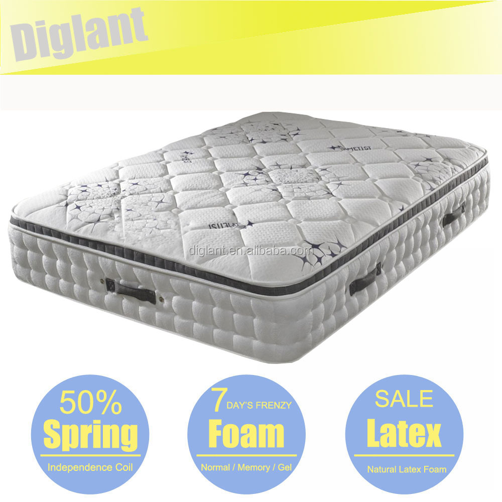 Comfort hotel furniture set pocket spring chinese 5 star for Comfort inn mattress brand