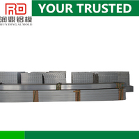 RD alibaba High Standard Aluminum Construction used concrete forms sale Hardware Store sell to Philippines for aluminum formwork