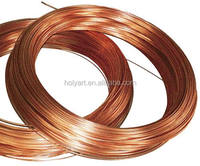 hot sale high quality copper wire for winding transformers